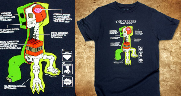 Minecraft Creeper Anatomy T Shirt Best T Shirts Ever
